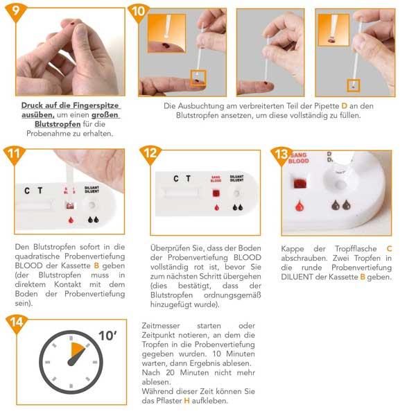 Anleitung HIV Test Exacto